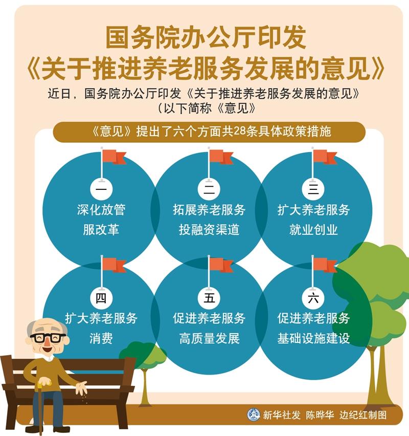 国务院办公厅关于推进养老服务发展的意见